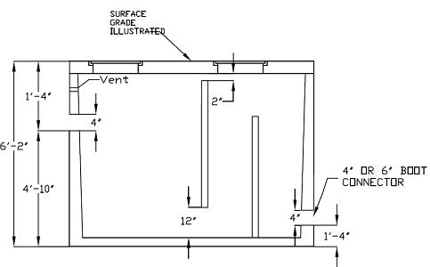 precast concrete oil grit separator
