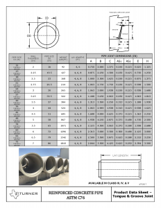 concrete pipe joint